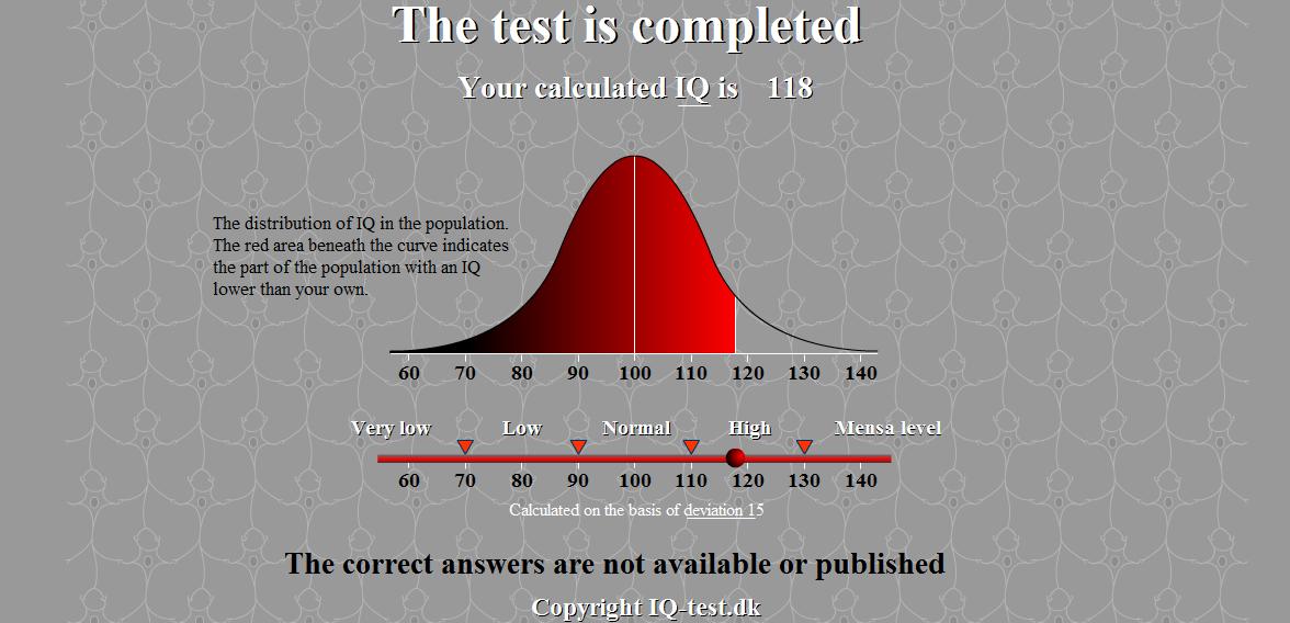 S Tucker IQ test
